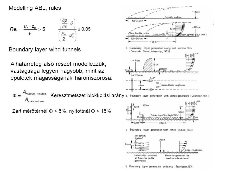Határréteg generálási módok és követelmények Modelling ABL, rules Boundary layer wind tunnels A határréteg alsó részét modellezzük, vastagsága legyen nagyobb, mint az épületek magasságának háromszorosa.