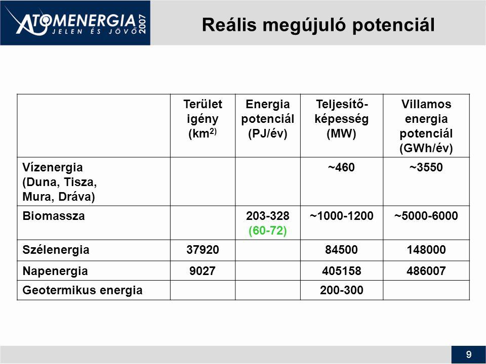 Az atomerőmű környezeti versenyképessége Különböző erőmű típusok tüzelőanyag felhasználása és szennyezőanyag-kibocsátása (1000 MW- os teljesítmény, évi 6600 órás kihasználtság (75%), összességében tehát évi 6.600 GWh villamos energia termelése esetén, adatok tonnában) Szénerőmű Lignit- erőmű Olajtüze- lésű erőmű Földgáz- tüzelésű erőmű (CCGT) Atom- erőmű Tüzelőanyag fogyasztás2 000 0007 600 0001 289 768920 00020 Oxigén felhasználás3 800 0004 800 0003 270 0471 600 0000 Széndioxid kibocsátás5 200 0006 600 0004 496 3142 200 0000 Kéndioxid kibocsátás3 8004 3003 1341 2000 Nitrogén-oxidok3 8004 3003 1343 5000 Por6006404702000 Hamu150 000950 0002 00000 Forrás: Eurelectric: Efficiency in electric generation Megjegyzés: az egyes erőműtípusoknál a tüzelő(fűtő-) anyagtól függően eltérő jellegű és mennyiségű hulladék-anyag is keletkezik, melyek kezelése további költséget jelent
