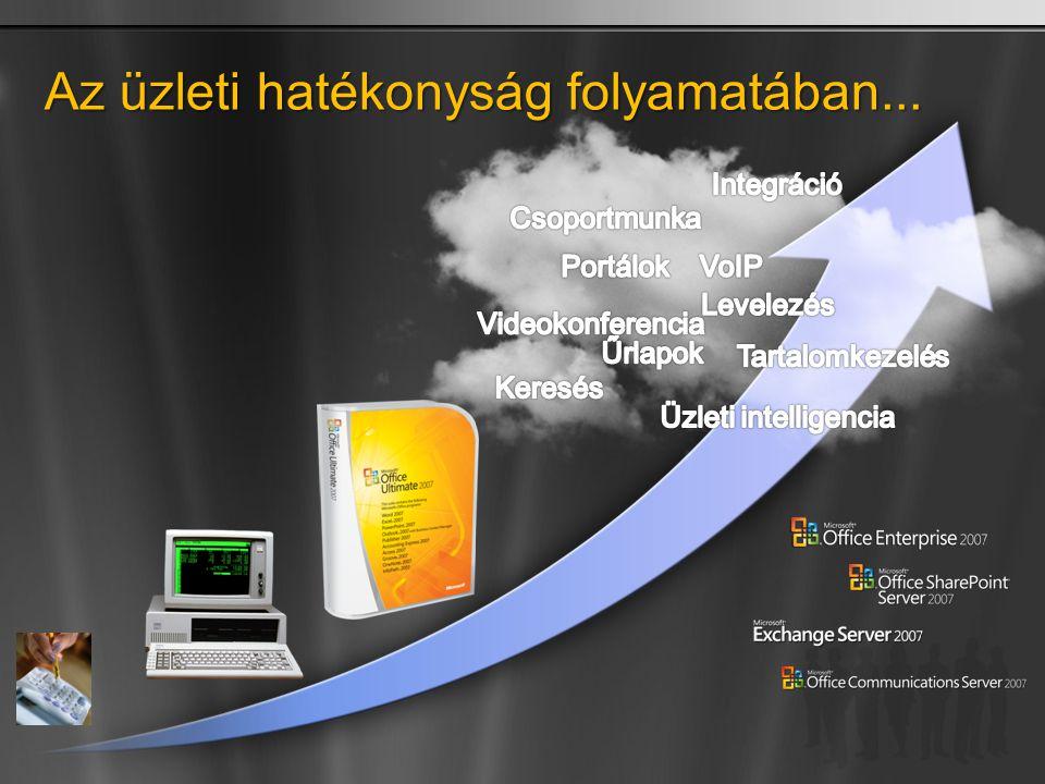 Az üzleti hatékonyság folyamatában...