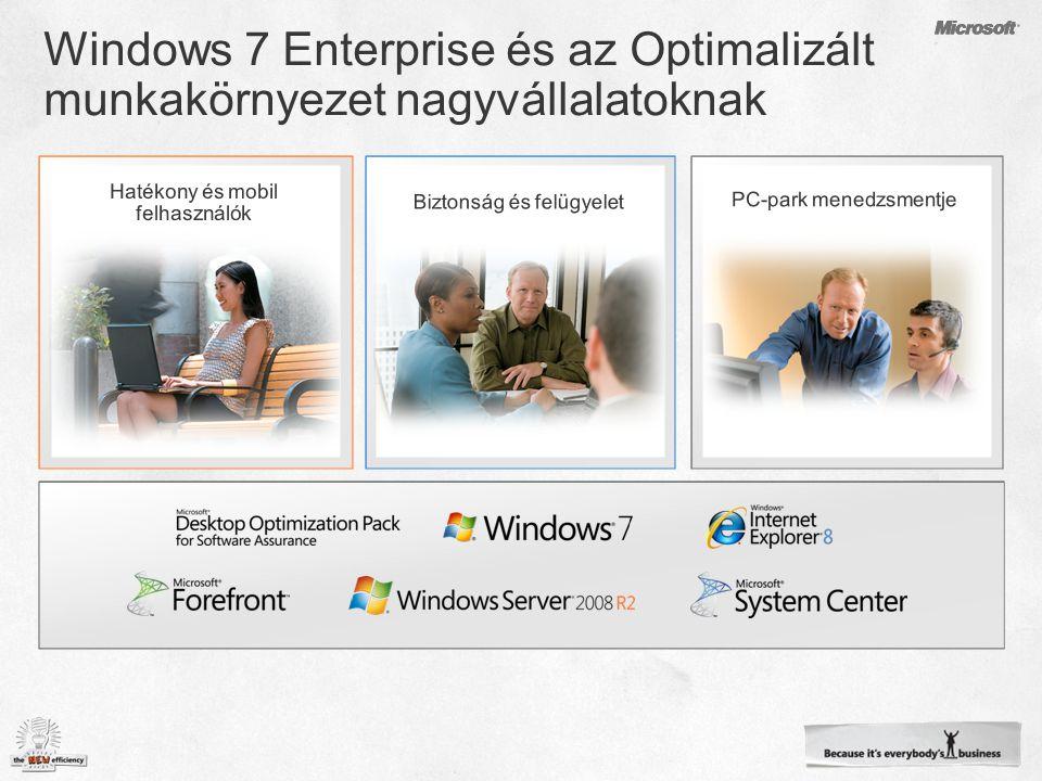 FunkcionalitásHome Premium Professional LicencelésOEM, FPPOEM, FPP, VL Asztali navigáció  Beépített kereső  Internet Explorer 8  MédiaCenter  Otthoni csoport  XP-mód (hardverfüggő)  Tartománykezelés  Távoli asztal  Fájltitkosítás  Helyfüggő nyomtatás  Automatikus biztonsági mentések 