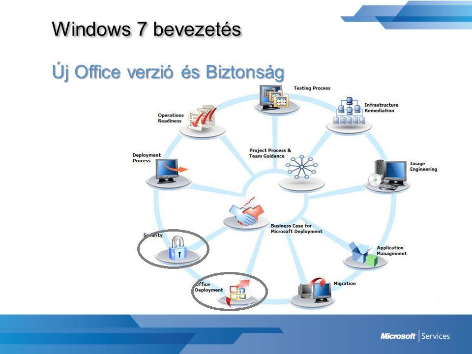 Windows 7 bevezetés Új Office verzió és Biztonság