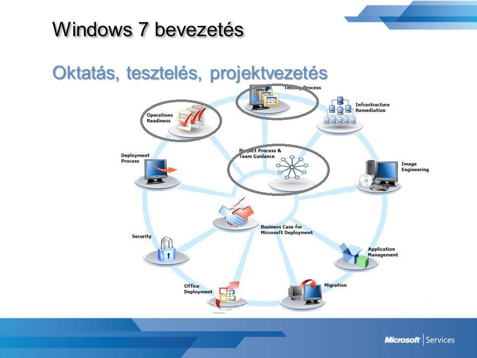 Windows 7 bevezetés Oktatás, tesztelés, projektvezetés