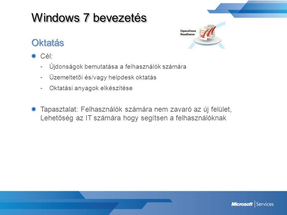 Windows 7 bevezetés Oktatás Cél: -Újdonságok bemutatása a felhasználók számára -Üzemeltetői és/vagy helpdesk oktatás -Oktatási anyagok elkészítése Tap