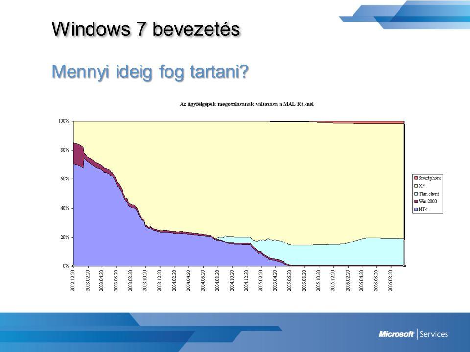 Windows 7 bevezetés Legelső lépések nagyvállalati környezetben Terület kiválasztás: -Viszonylag kis kliensszám -Üzleti szempontból kevésbé fontos -Viszonylag homogén hardver és szoftver környezet Együttélés kialakítása: -Patch management -Alkalmazás / IE8 kompatibilitás -Hardver/driver -Group Policy Telepítsük a klienseket