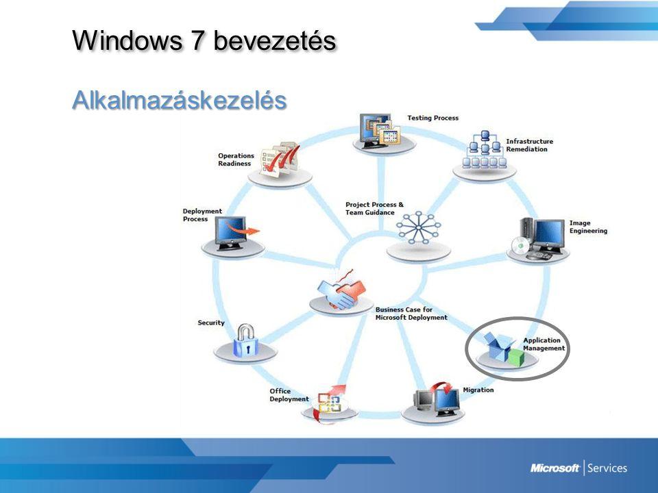 Windows 7 bevezetés Új Office verzió és Biztonság Cél: -Opcionálisan új Office verzió bevezetése (projekt a projektben) -Új Office telepítőkészlet testreszabása és integrálása a telepítési folyamatba -Új Biztonsági lehetőségek tudatos kihasználása (BitLocker, Applocker, Biometrikus azonosítás stb.) -Biztonsági frissítések telepítésének tervezése Felhasználható eszközök -Office bevezetést elősegítő eszközök (OCT, Office Resource Kit) Tapasztalat: biztonság fontos terület