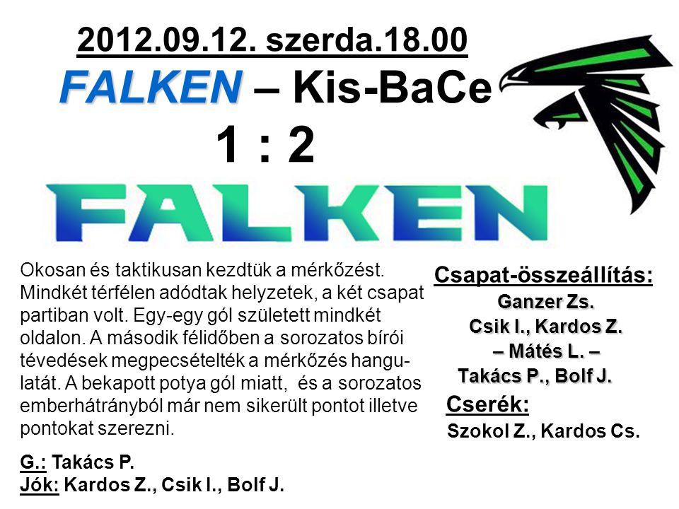 FALKEN 2012.09.12. szerda.18.00 FALKEN – Kis-BaCe 1 : 2 Csapat-összeállítás: Ganzer Zs. Csik I., Kardos Z. – Mátés L. – Takács P., Bolf J. Takács P.,