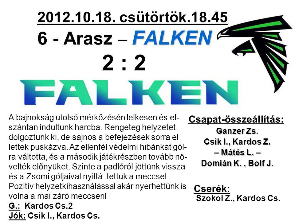 FALKEN 2012.10.18. csütörtök.18.45 6 - Arasz – FALKEN 2 : 2 Csapat-összeállítás: Ganzer Zs. Csik I., Kardos Z. – Mátés L. – Domián K., Bolf J. Domián