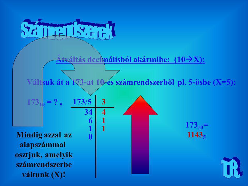 Átváltás decimálisból akármibe: (10  X): Váltsuk át a 173-at 10-es számrendszerből pl. 5-ösbe (X=5): 173 10 = ? 5 173/53 344 61 11 0 173 10 = 1143 5