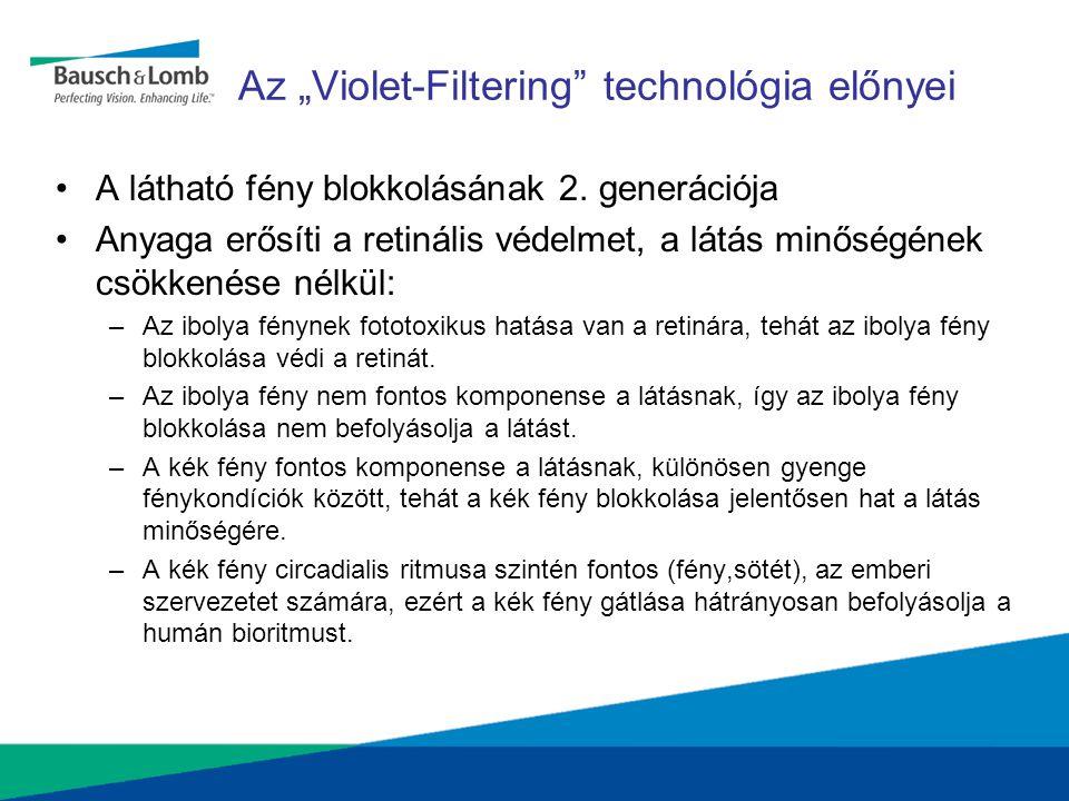 """Az """"Violet-Filtering"""" technológia előnyei A látható fény blokkolásának 2. generációja Anyaga erősíti a retinális védelmet, a látás minőségének csökken"""