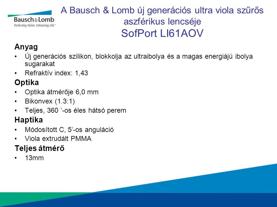 A Bausch & Lomb új generációs ultra viola szűrős aszférikus lencséje SofPort LI61AOV Anyag Új generációs szilikon, blokkolja az ultraibolya és a magas