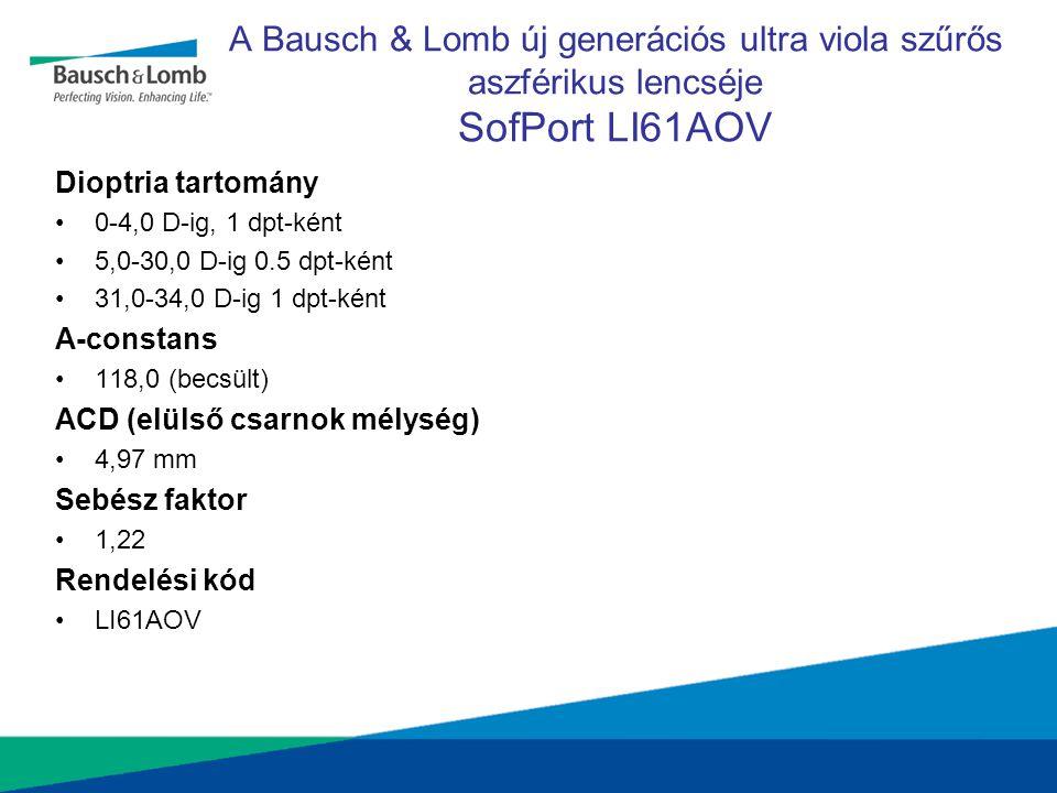 A Bausch & Lomb új generációs ultra viola szűrős aszférikus lencséje SofPort LI61AOV Dioptria tartomány 0-4,0 D-ig, 1 dpt-ként 5,0-30,0 D-ig 0.5 dpt-k