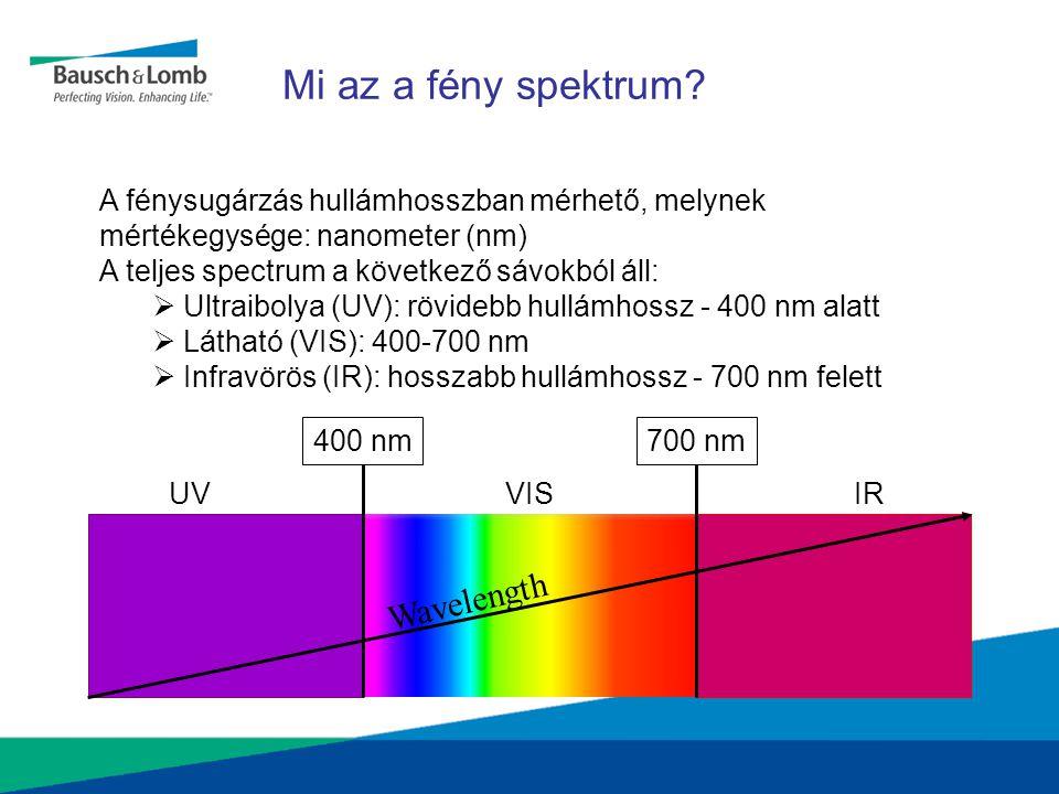 A fénysugárzás hullámhosszban mérhető, melynek mértékegysége: nanometer (nm) A teljes spectrum a következő sávokból áll:  Ultraibolya (UV): rövidebb