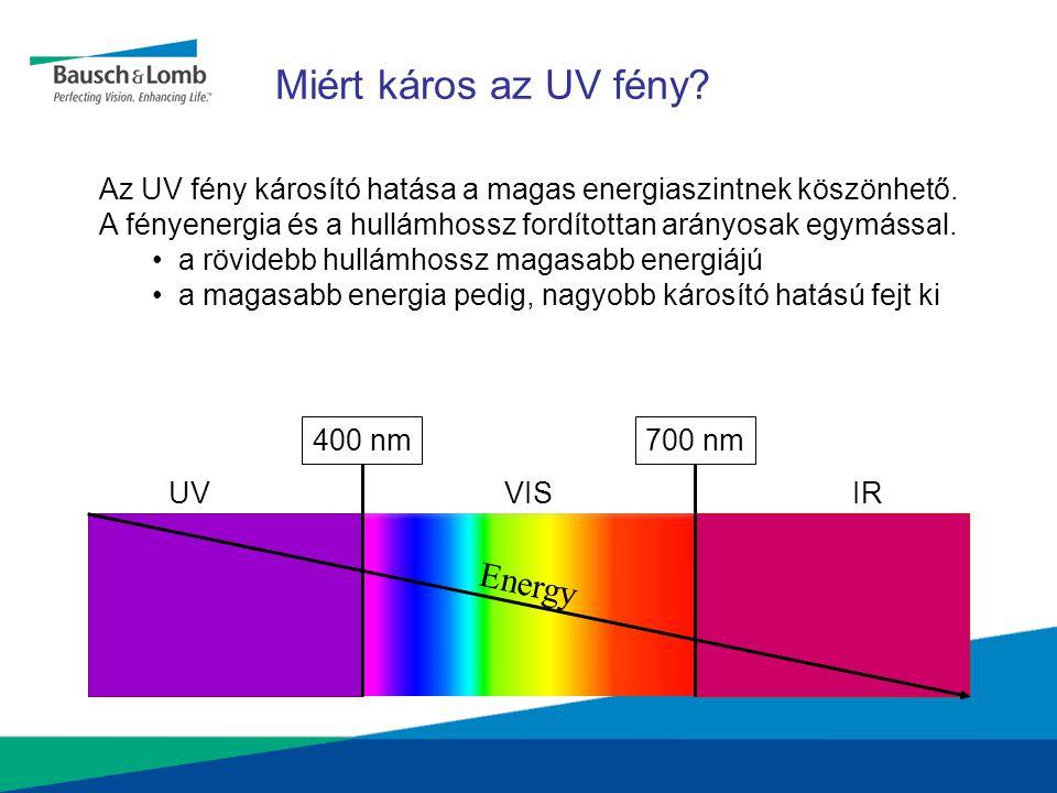 Az UV fény károsító hatása a magas energiaszintnek köszönhető. A fényenergia és a hullámhossz fordítottan arányosak egymással. a rövidebb hullámhossz