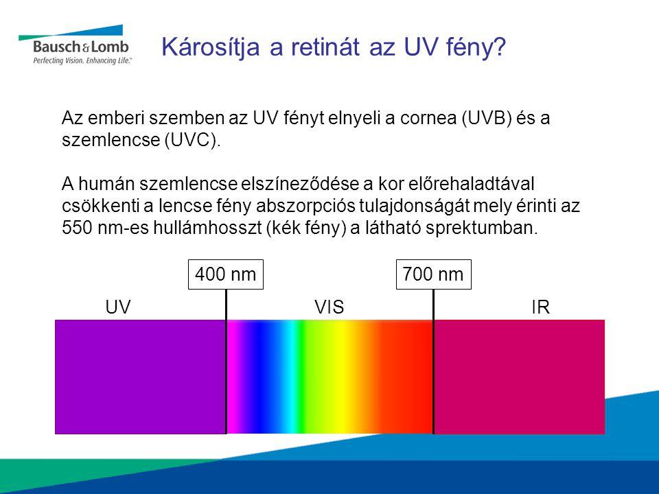 Az emberi szemben az UV fényt elnyeli a cornea (UVB) és a szemlencse (UVC). A humán szemlencse elszíneződése a kor előrehaladtával csökkenti a lencse