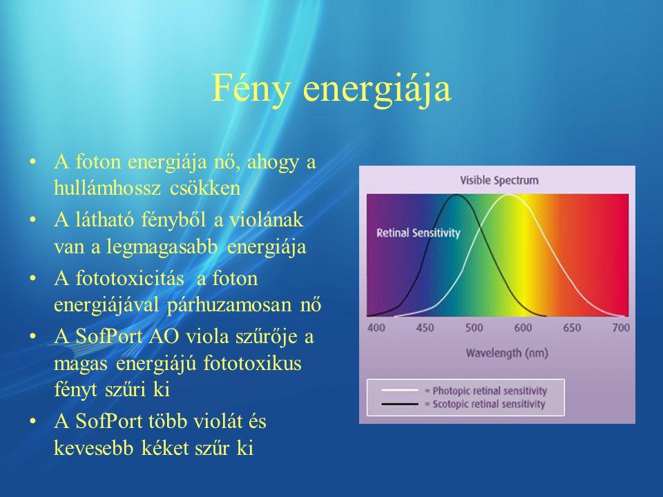 Fény energiája A foton energiája nő, ahogy a hullámhossz csökken A látható fényből a violának van a legmagasabb energiája A fototoxicitás a foton energiájával párhuzamosan nő A SofPort AO viola szűrője a magas energiájú fototoxikus fényt szűri ki A SofPort több violát és kevesebb kéket szűr ki