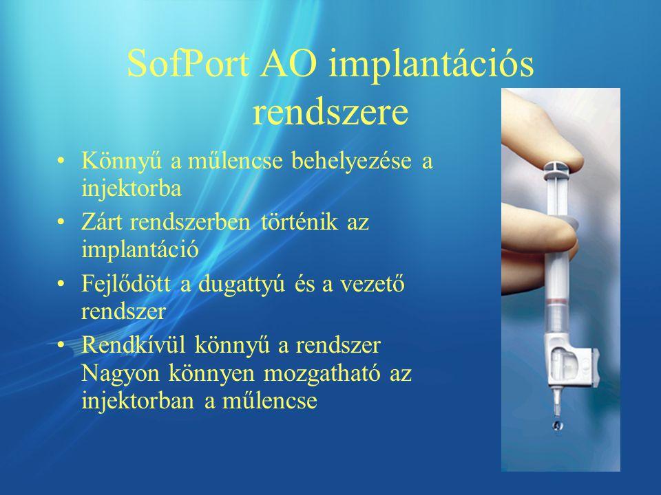 SofPort AO implantációs rendszere Könnyű a műlencse behelyezése a injektorba Zárt rendszerben történik az implantáció Fejlődött a dugattyú és a vezető rendszer Rendkívül könnyű a rendszer Nagyon könnyen mozgatható az injektorban a műlencse