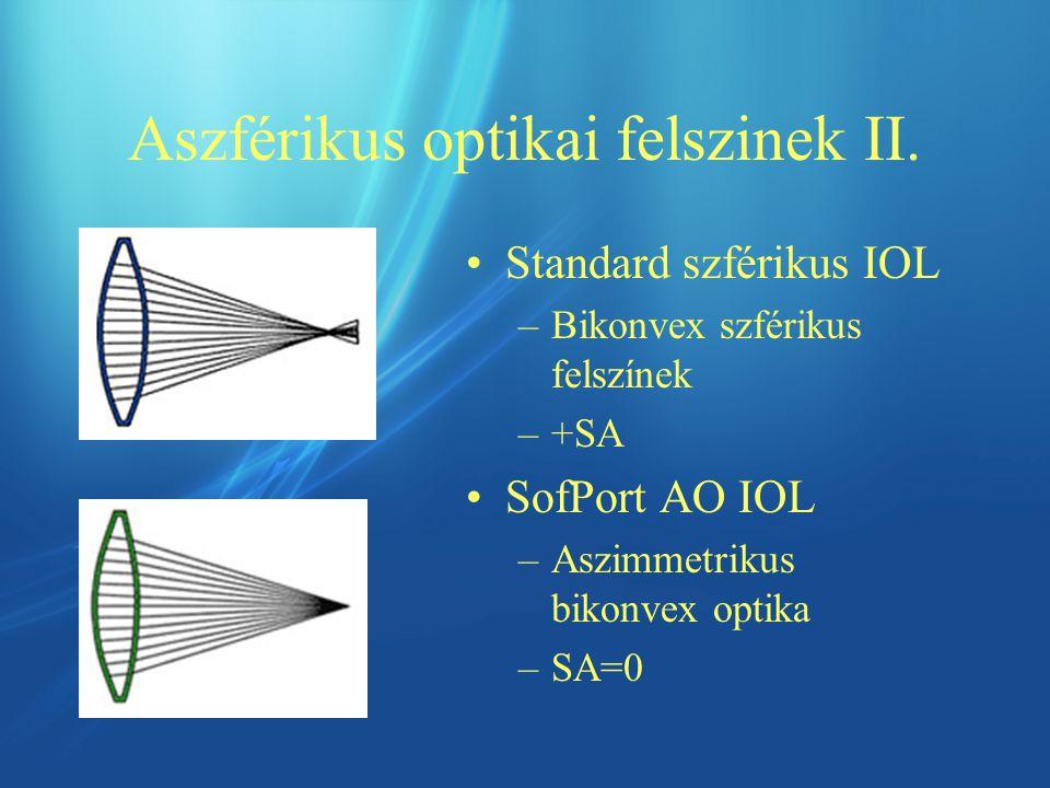 Aszférikus optikai felszinek II.