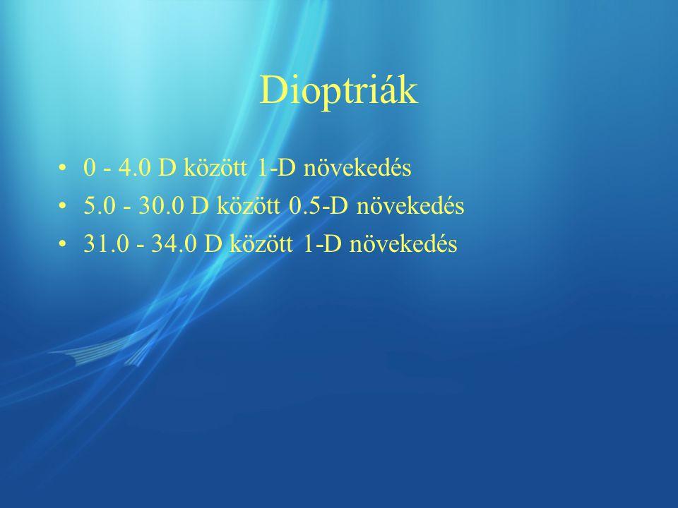 Dioptriák 0 - 4.0 D között 1-D növekedés 5.0 - 30.0 D között 0.5-D növekedés 31.0 - 34.0 D között 1-D növekedés
