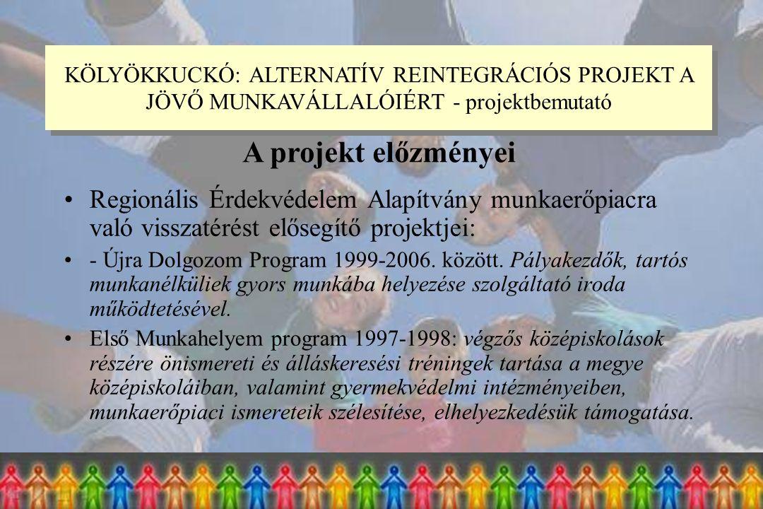 Regionális Érdekvédelem Alapítvány munkaerőpiacra való visszatérést elősegítő projektjei: - Újra Dolgozom Program 1999-2006.