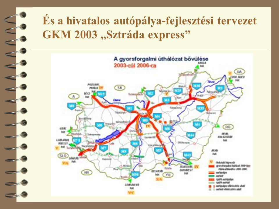 """És a hivatalos autópálya-fejlesztési tervezet GKM 2003 """"Sztráda express"""