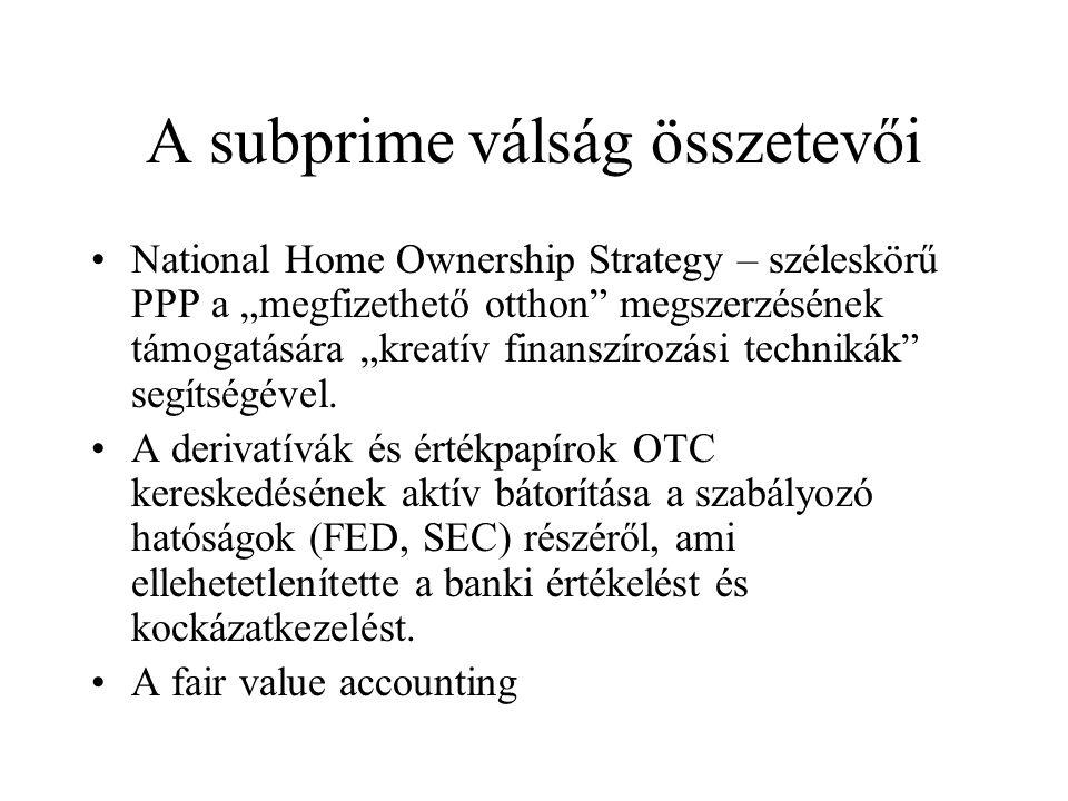 """A subprime válság összetevői National Home Ownership Strategy – széleskörű PPP a """"megfizethető otthon megszerzésének támogatására """"kreatív finanszírozási technikák segítségével."""