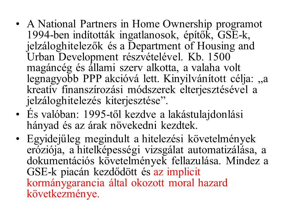 A National Partners in Home Ownership programot 1994-ben indították ingatlanosok, építők, GSE-k, jelzáloghitelezők és a Department of Housing and Urban Development részvételével.