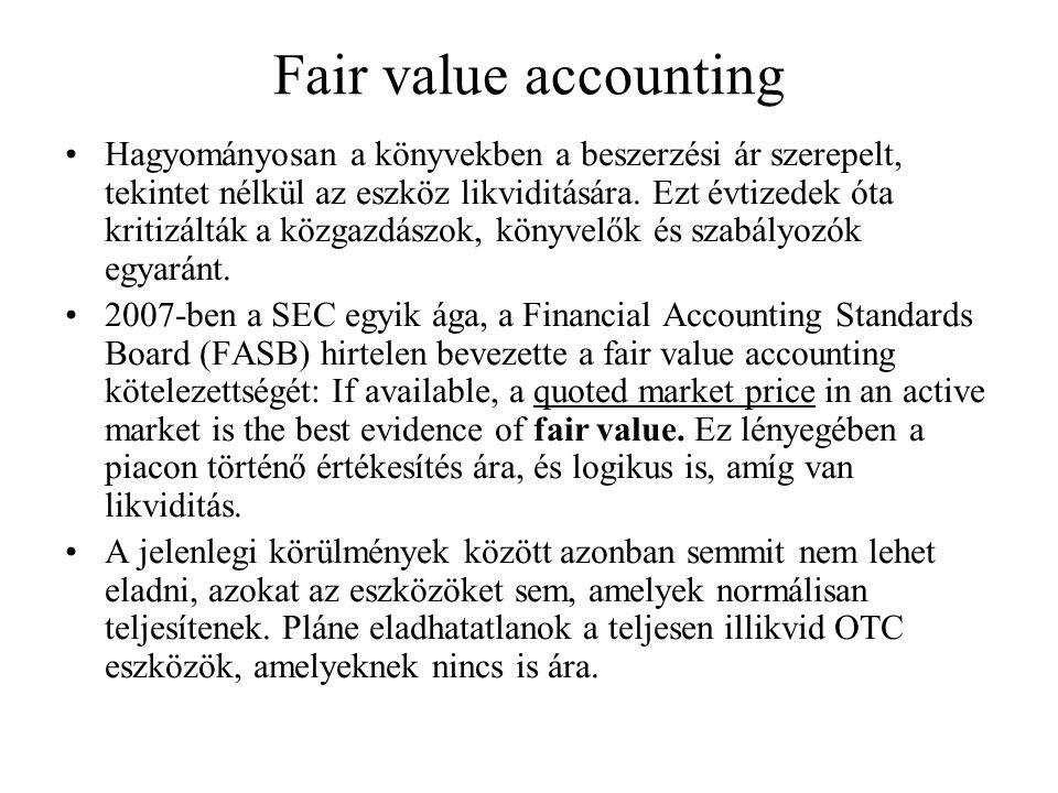 Fair value accounting Hagyományosan a könyvekben a beszerzési ár szerepelt, tekintet nélkül az eszköz likviditására.