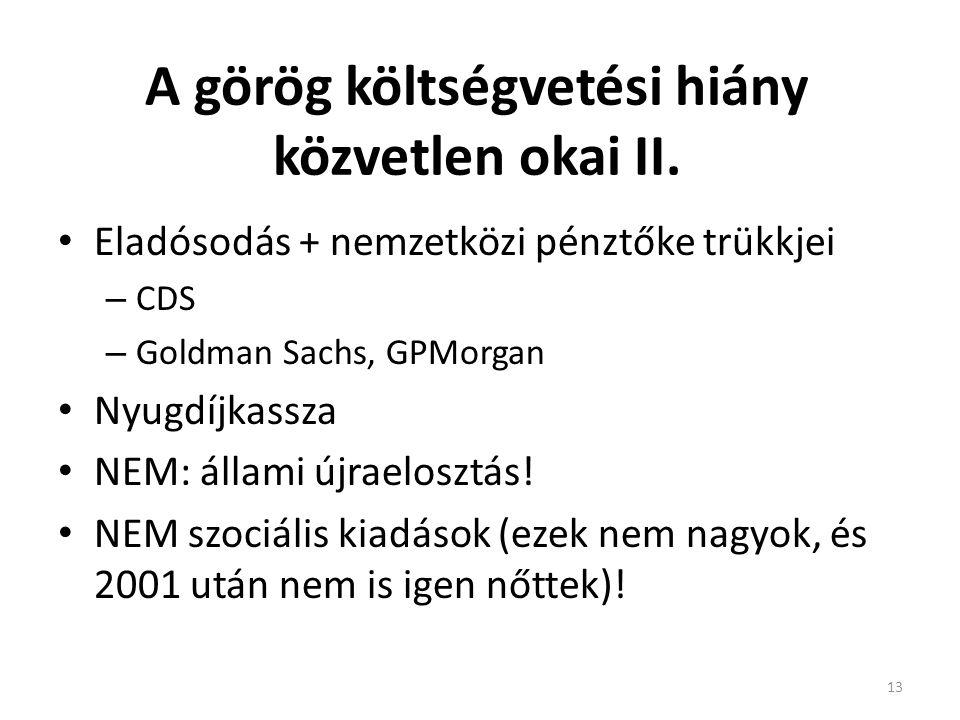 A görög költségvetési hiány közvetlen okai II.