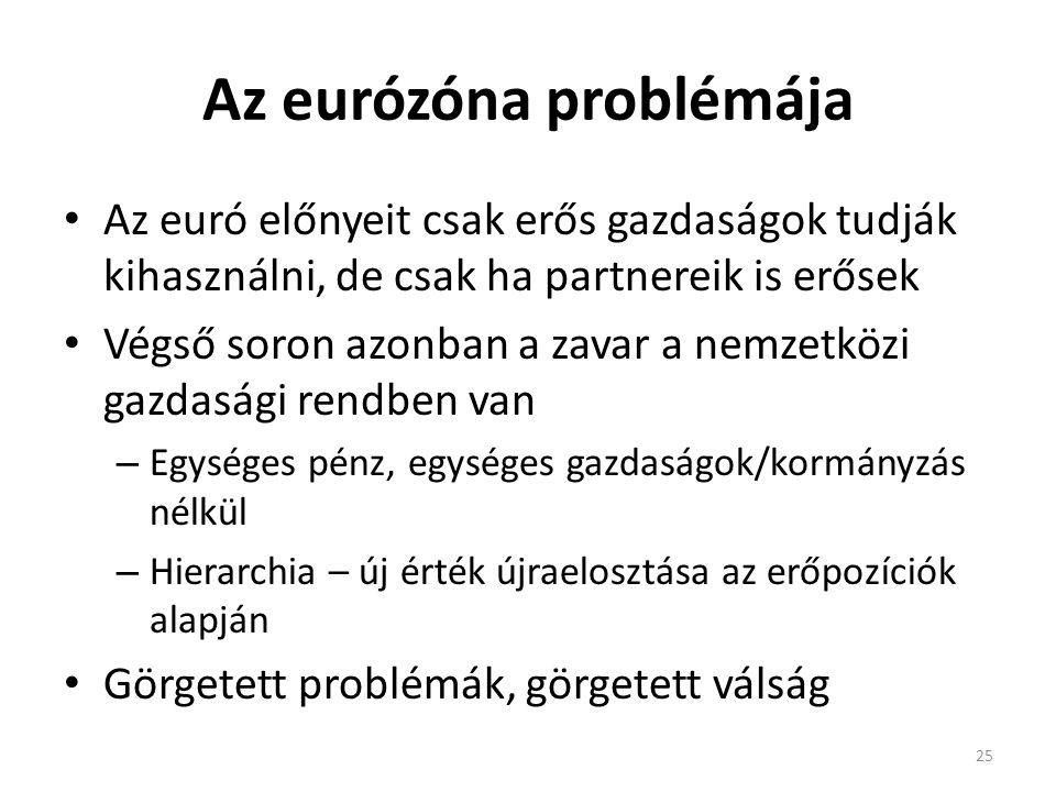 Az eurózóna problémája Az euró előnyeit csak erős gazdaságok tudják kihasználni, de csak ha partnereik is erősek Végső soron azonban a zavar a nemzetközi gazdasági rendben van – Egységes pénz, egységes gazdaságok/kormányzás nélkül – Hierarchia – új érték újraelosztása az erőpozíciók alapján Görgetett problémák, görgetett válság 25