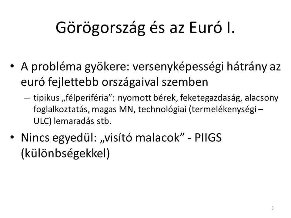 Görögország és az Euró I.