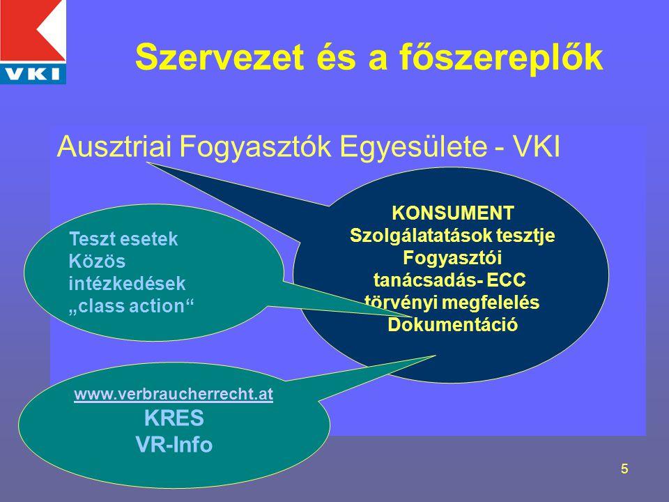 """5 Szervezet és a főszereplők Ausztriai Fogyasztók Egyesülete - VKI KONSUMENT Szolgálatatások tesztje Fogyasztói tanácsadás- ECC törvényi megfelelés Dokumentáció Teszt esetek Közös intézkedések """"class action www.verbraucherrecht.at KRES VR-Info"""