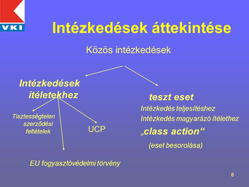 """8 Intézkedések áttekintése Közös intézkedések Intézkedések ítéletekhez teszt eset Intézkedés teljesítéshez Intézkedés magyarázó ítélethez """"class action (eset besorolása) EU fogyasztóvédelmi törvény Tisztességtelen szerződési feltételek UCP"""