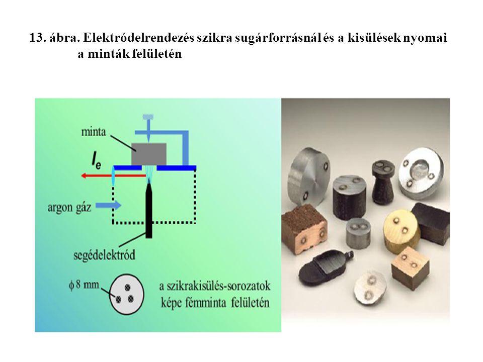 13. ábra. Elektródelrendezés szikra sugárforrásnál és a kisülések nyomai a minták felületén