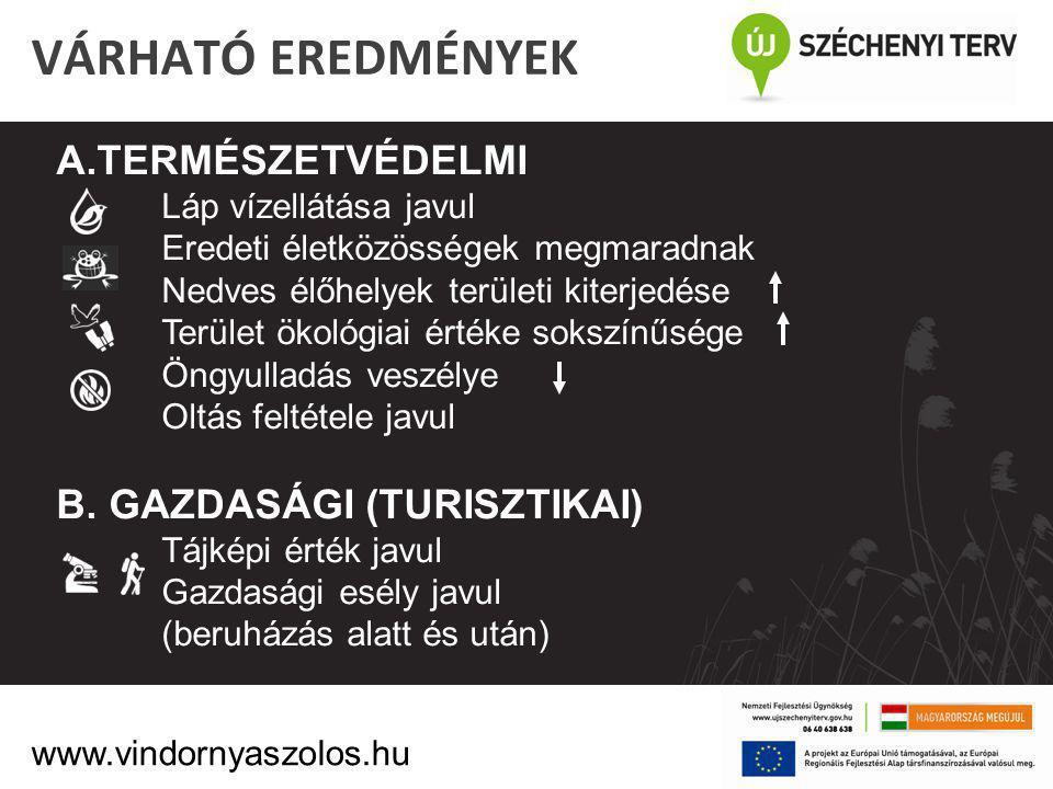Tájékoztatás / kommunikáció (weboldal, projektlap) Türelem (munkálatok időszakára) Javaslat (közösség és jövő fejlesztési lehetőségeiről) HOGYAN TOVÁBB...