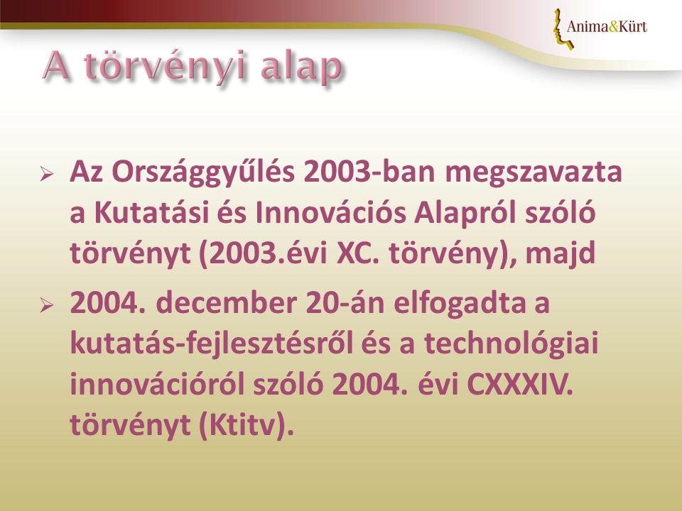  Az Országgyűlés 2003-ban megszavazta a Kutatási és Innovációs Alapról szóló törvényt (2003.évi XC.