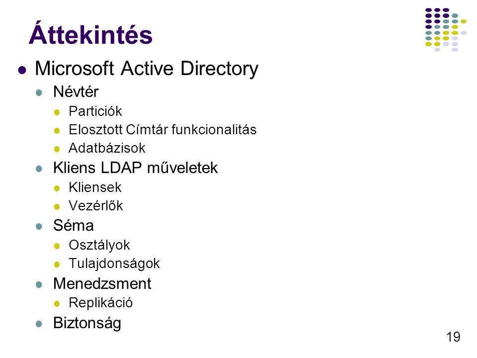 19 Áttekintés Microsoft Active Directory Névtér Particiók Elosztott Címtár funkcionalitás Adatbázisok Kliens LDAP műveletek Kliensek Vezérlők Séma Osztályok Tulajdonságok Menedzsment Replikáció Biztonság