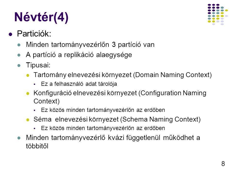 8 Névtér(4) Particiók: Minden tartományvezérlőn 3 partíció van A partíció a replikáció alaegysége Tipusai: Tartomány elnevezési környezet (Domain Naming Context)  Ez a felhasználó adat tárolója Konfiguráció elnevezési környezet (Configuration Naming Context)  Ez közös minden tartományvezérlőn az erdőben Séma elnevezési környezet (Schema Naming Context)  Ez közös minden tartományvezérlőn az erdőben Minden tartományvezérlő kvázi függetlenül működhet a többitől
