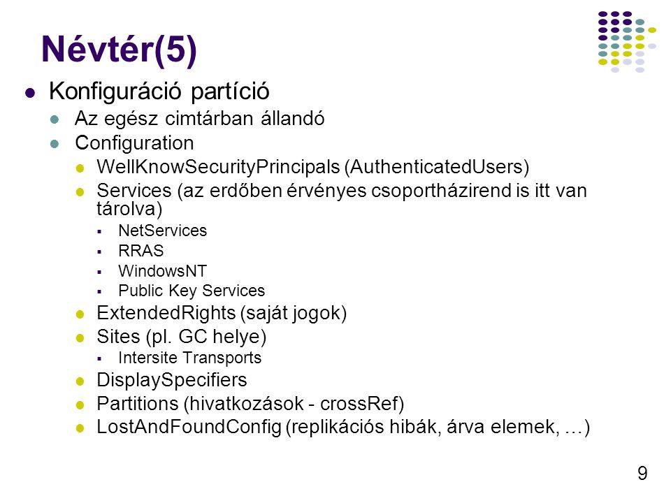 9 Névtér(5) Konfiguráció partíció Az egész cimtárban állandó Configuration WellKnowSecurityPrincipals (AuthenticatedUsers) Services (az erdőben érvényes csoportházirend is itt van tárolva)  NetServices  RRAS  WindowsNT  Public Key Services ExtendedRights (saját jogok) Sites (pl.