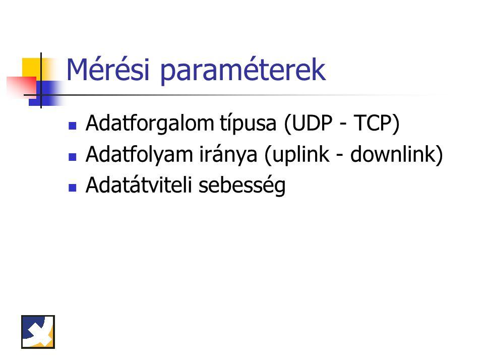 Mérési paraméterek Adatforgalom típusa (UDP - TCP) Adatfolyam iránya (uplink - downlink) Adatátviteli sebesség