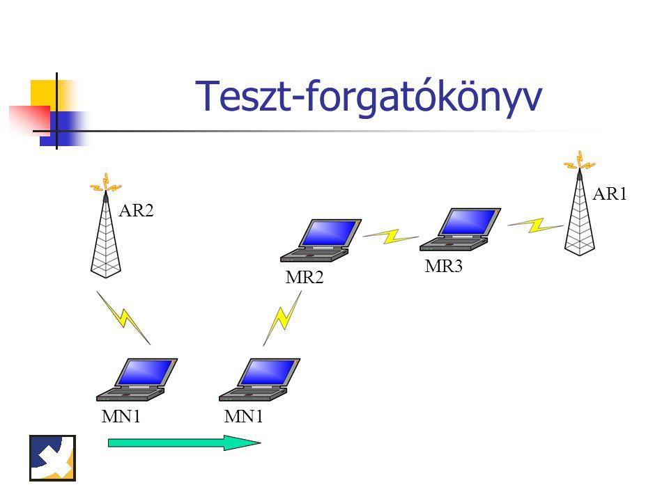 Teszt-forgatókönyv MN1MR2 MR3 AR1 AR2 MN1