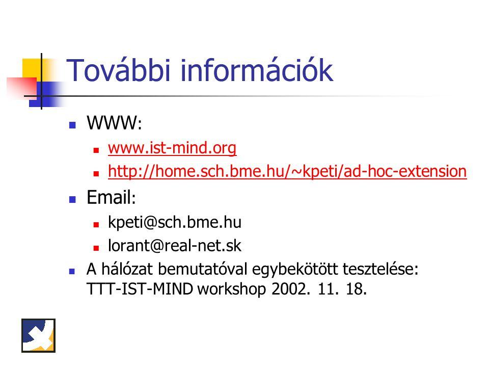 További információk WWW : www.ist-mind.org http://home.sch.bme.hu/~kpeti/ad-hoc-extension Email : kpeti@sch.bme.hu lorant@real-net.sk A hálózat bemutatóval egybekötött tesztelése: TTT-IST-MIND workshop 2002.