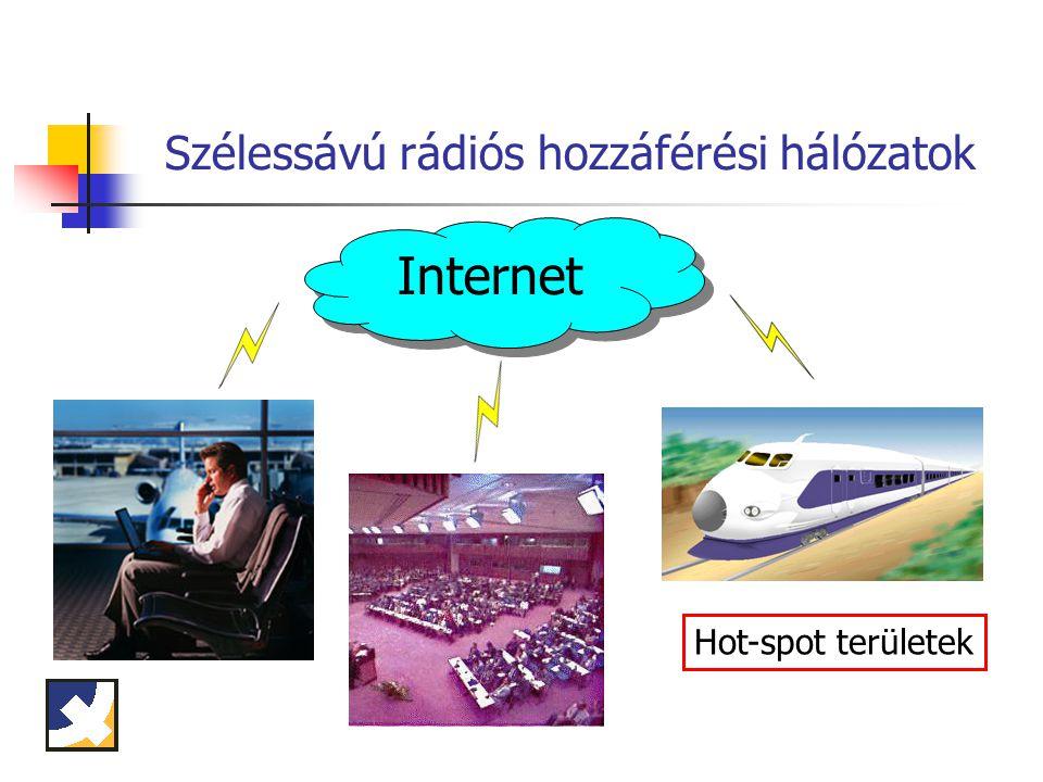 Szélessávú rádiós hozzáférési hálózatok Internet Hot-spot területek