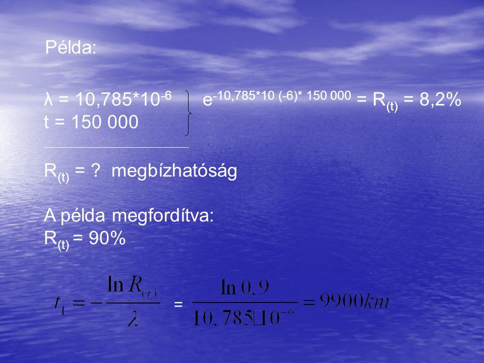 Példa: λ = 10,785*10 -6 e -10,785*10 (-6)* 150 000 = R (t) = 8,2% t = 150 000 R (t) = ? megbízhatóság A példa megfordítva: R (t) = 90% =