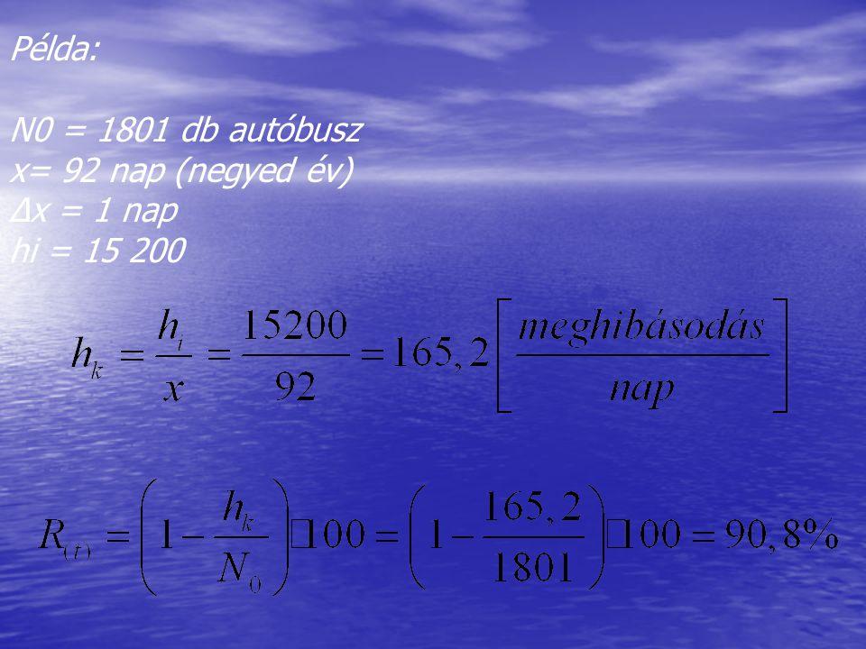 Példa: N0 = 1801 db autóbusz x= 92 nap (negyed év) Δx = 1 nap hi = 15 200