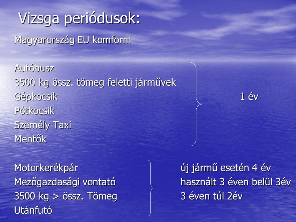 Vizsga periódusok: Magyarország EU komform Autóbusz 3500 kg össz. tömeg feletti járművek Gépkocsik1 év Pótkocsik Személy Taxi Mentők Motorkerékpárúj j