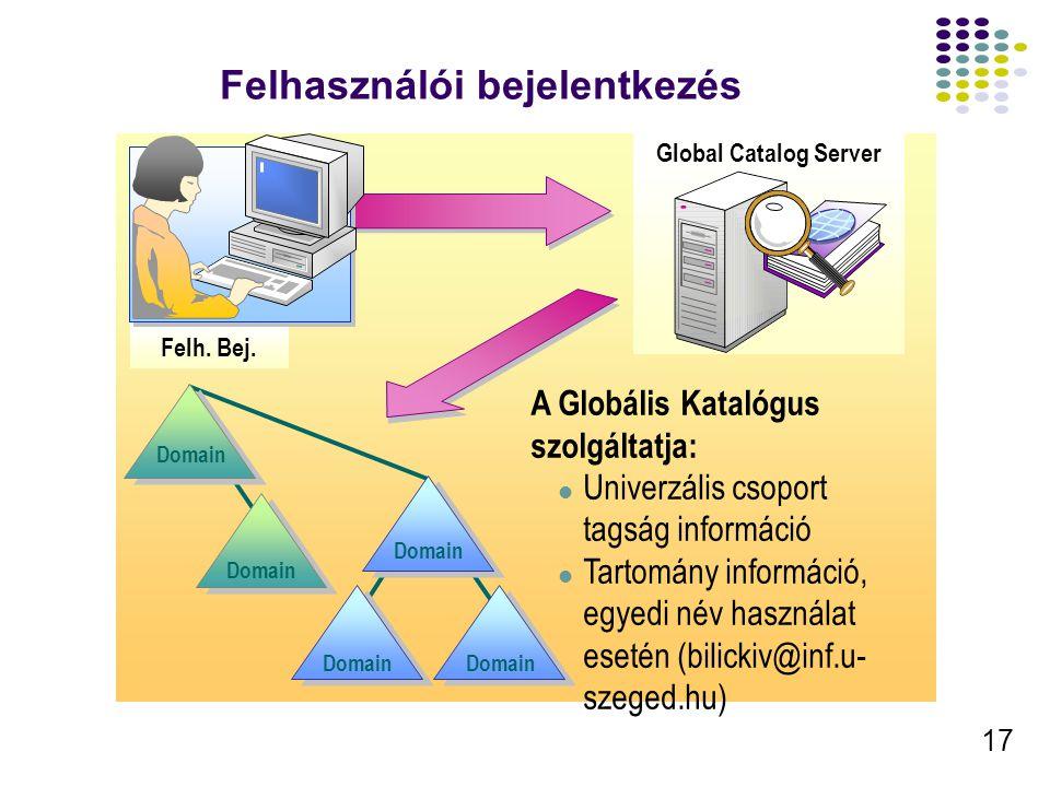 18 Csoportházirend Bevezető A Csoportházirend struktúrája Csoportházirend objektumok Csoportházirend és az Active Directory Öröklődés