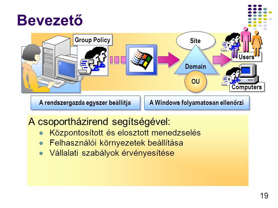20 Csoportházirend beállítások Lehetséges beállítások Adminisztratív minta Registry alapú csoportházirend beállítás Biztonság Helyi, tartomány, hálózati beállítások Szoftver telepítés Központi szoftver menedzselés Szkriptek Indítás, leállítás, belépés, kilépés Távoli Telepítés Szolgáltatás RIS beállítások Internet Explorer karbantartás IE testreszabás Mappa átirányítás Felhasználói mappák szerveren tárolása