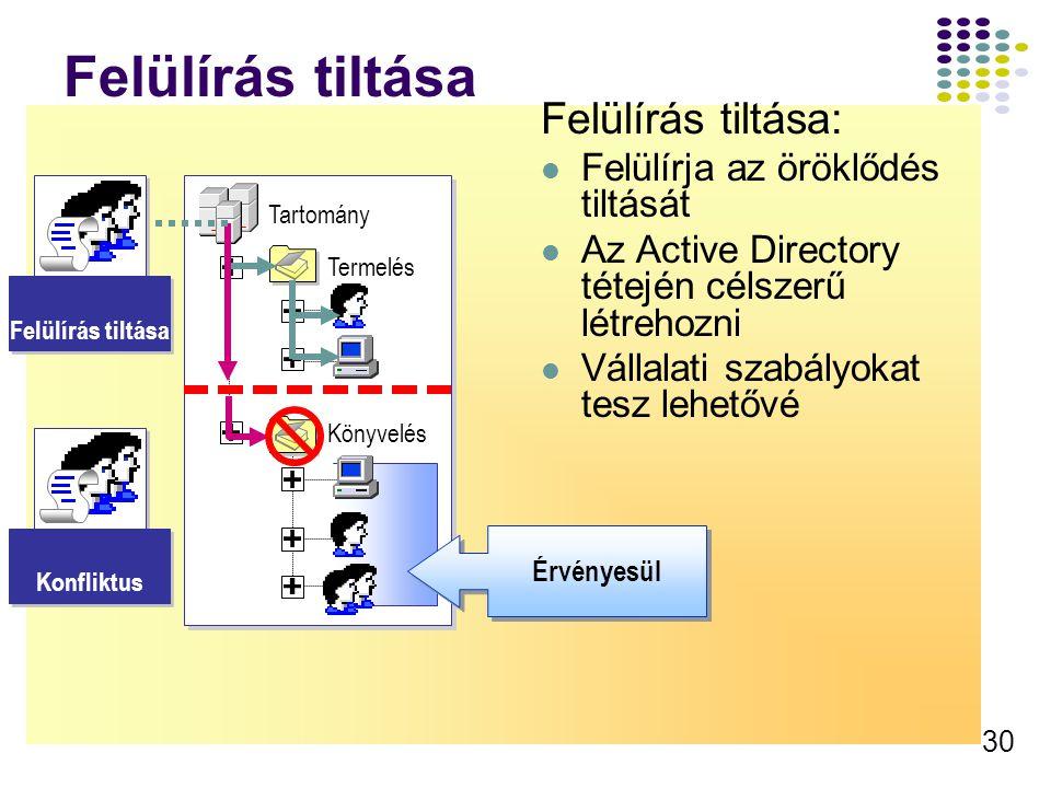 31 Felhasználói környezet testreszabása Kinek mihez van joga Környezet Új felhasználó/szamítógép beállításai Központosított felh.