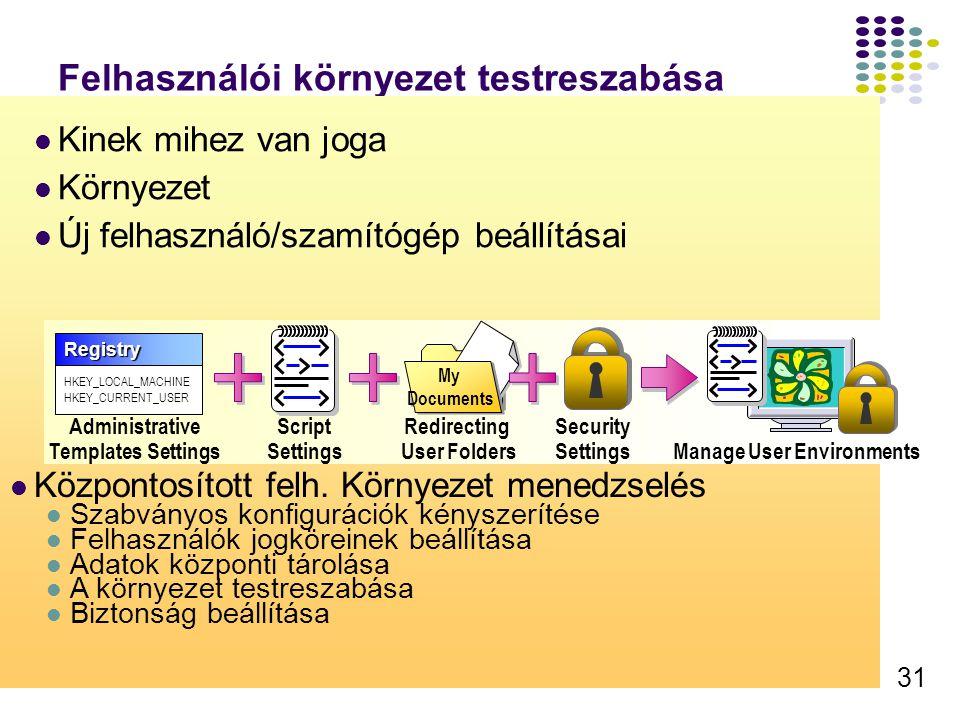 32 Adminisztratív sablonok A Registry beállításokat adhatjuk velük HKEY_LOCAL_MACHINE számítógép HKEY_CURRENT_USER felhasználó Ha a GPO-t eltávolítjuk, a régi registry bejegyzések visszaállítódnak