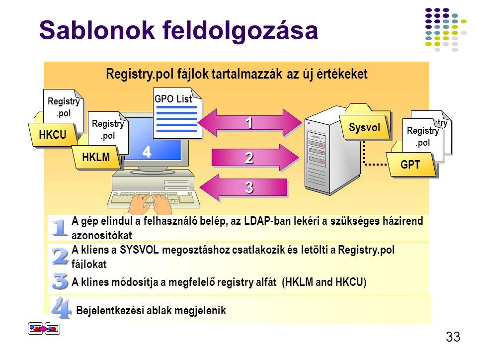 34 Sablonok Beállítás típusa HatásaHatásaElérhetőElérhető Windows Komponens A Windows komponensekhez való hozzáférés joga (pl.: MMC) Rendszer Kilépés, belépés, csoport házirend, kvóták Hálózat Hálózat tulajdonságai, betárcsázás Nyomtatók Nyomtatók publikálása, … Start Menü és Tálca A Start menü testreszabhatósága, tartalma Asztal Ikonok, … Vezérlő Pult Beállítási jogok